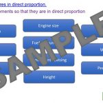 Direct Linear Proportion