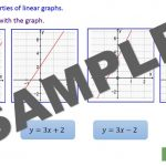 Solving Simultaneous Equations Graphically