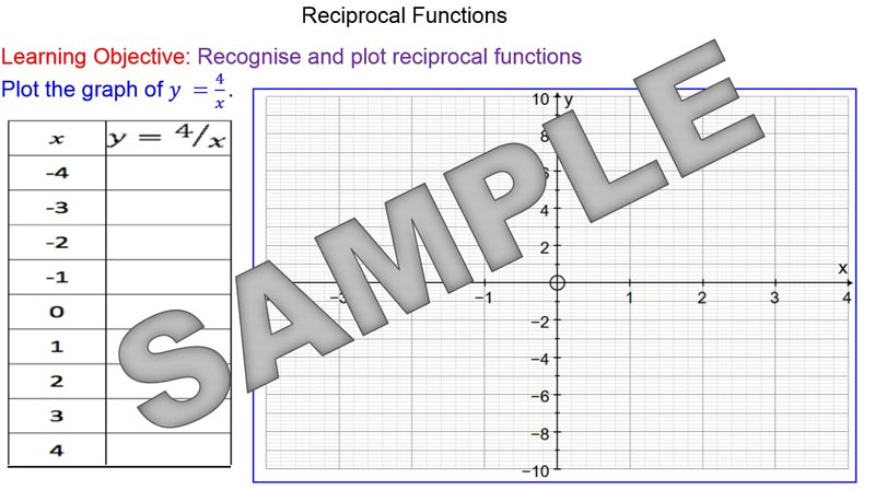 how to use reciprocal table