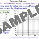Frequency Diagrams and Polygons