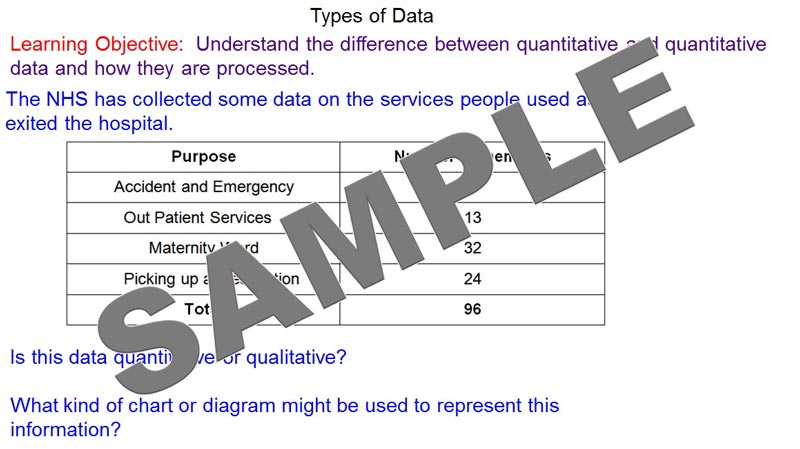 a menu of qualitative and quantitative Qualitative research is an umbrella phrase that describes many research methodologies (eg, ethnography, grounded theory, phenomenology, interpretive description), which draw on data collection techniques such as interviews and observations a common way of differentiating qualitative from quantitative research is by looking at the goals and processes of each.