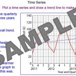 Plotting Time Series