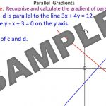 Gradient of Parallel Lines