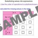 Substitution Into Algebraic Expressions