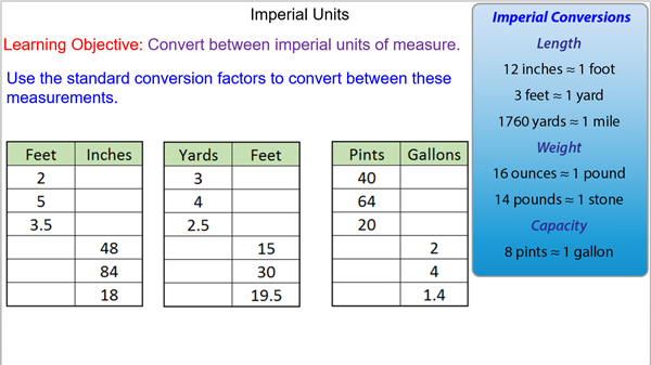 how to learn imperial units