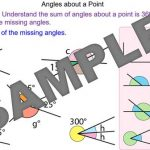 Vertically Opposite Angles and Around a Point