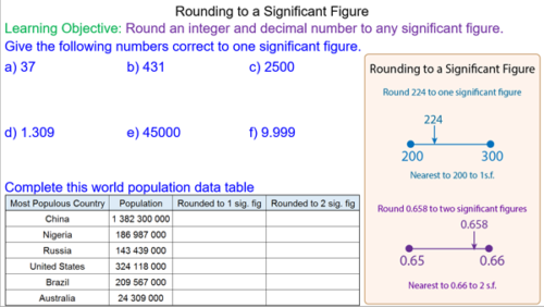 Rounding Numbers to a Significant Figure