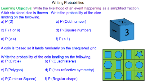 Introducing Probability with Fractions