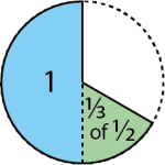 How to Visualise Dividing with Fractions