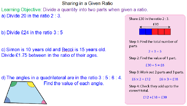 Sharing in a Given Ratio