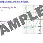 Stretching Functions