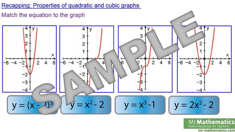 Plotting Reciprocal Functions Mr Mathematics Com