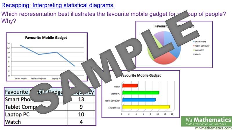 Drawing bar charts mr mathematics drawing bar charts ccuart Image collections
