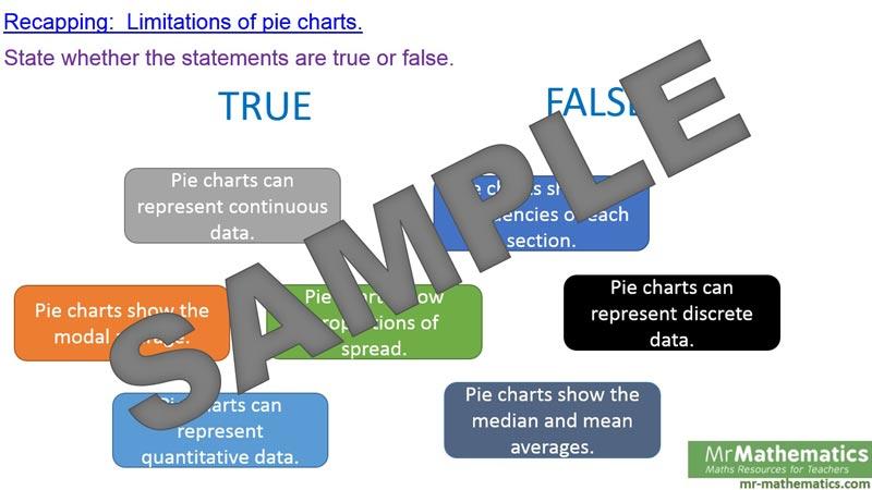 Interpreting Pie Charts Mr Mathematics