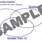 Factors of an Integer