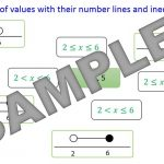 Inequalities with Two Variables