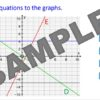 Plotting Linear Inequalities