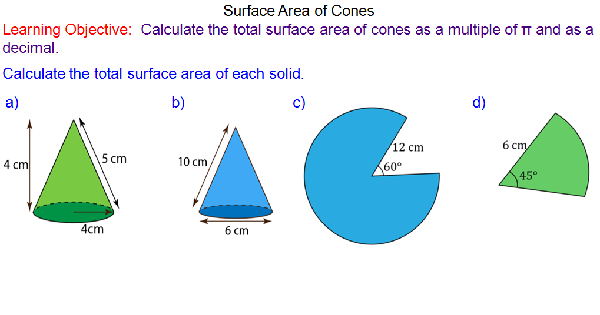 Surface Area of a Cone