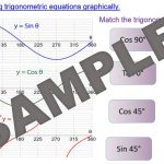 Exact Trigonometric Solutions