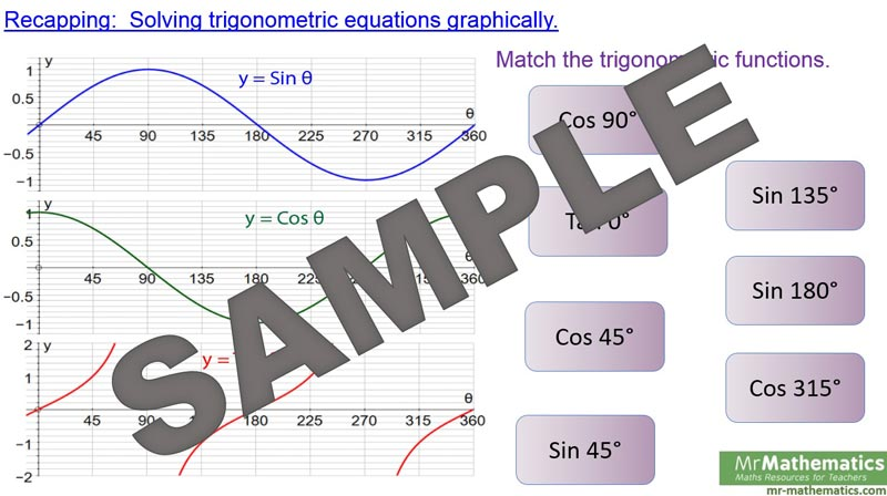 how to find all solutions for trigonometric equations