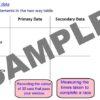 Designing Questionnaires