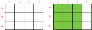 An illustrative way of adding fractions