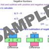 Adding and Subtracting with Negative Numbers