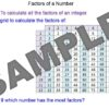 Factors of an Integer