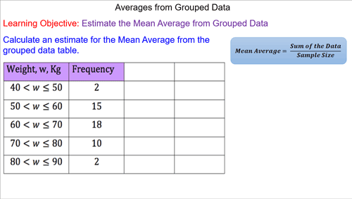Mean Average from Grouped Data