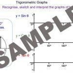 Trigonometrical Graphs