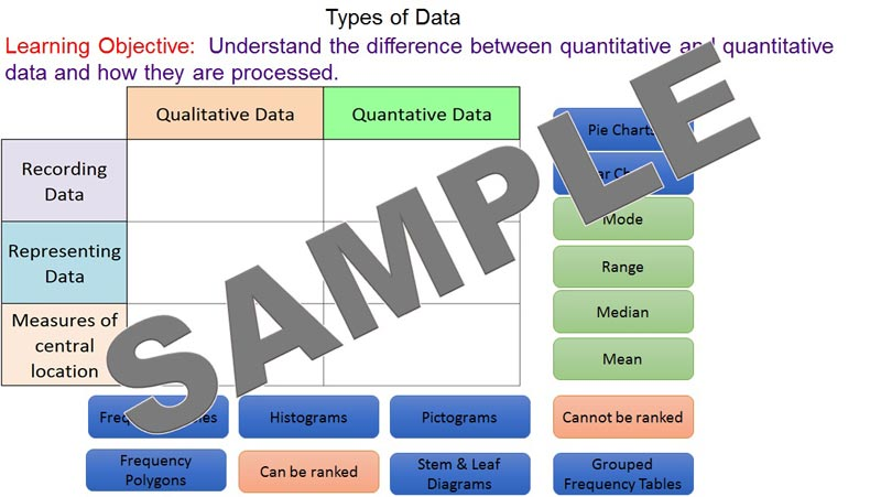 Quantitative and Qualitative Types of Data - Mr-Mathematics com