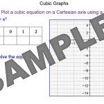 Plotting Cubic Functions