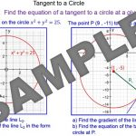 Deriving the Equation of Tangents