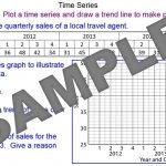 Plotting Time Series