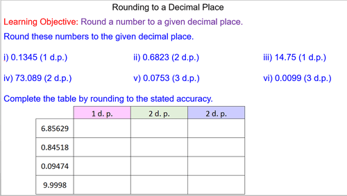 Rounding to a Decimal Place