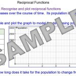 Plotting Reciprocal Functions