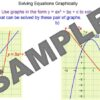 Solving Quadratic Equations Graphically