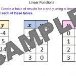 Tables of Functions