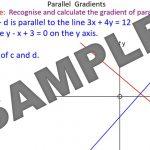 Gradient of Parallel Lines