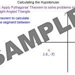 Pythagoras' Theorem – Finding the Hypotenuse