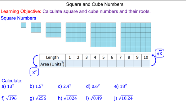 Square and Cube Numbers