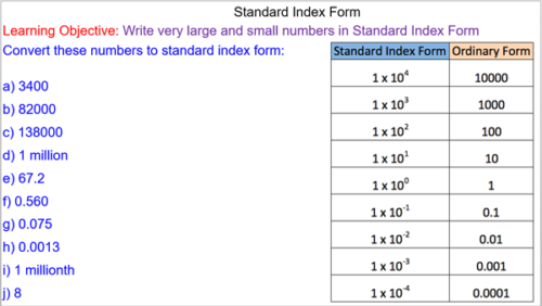 Writing Numbers in Standard Index Form