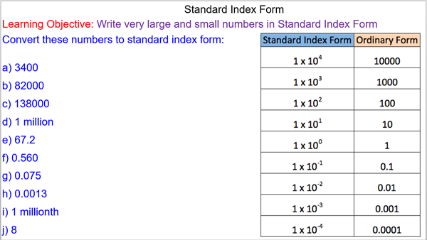 Indices Standard Form And Surds Mr Mathematics