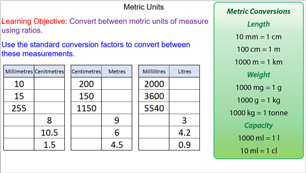 Converting Between Metric Units