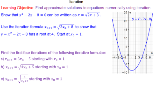 Solving Equations Through Iteration