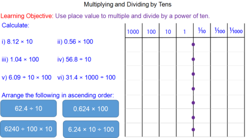 Multiplying and Dividing by Tens