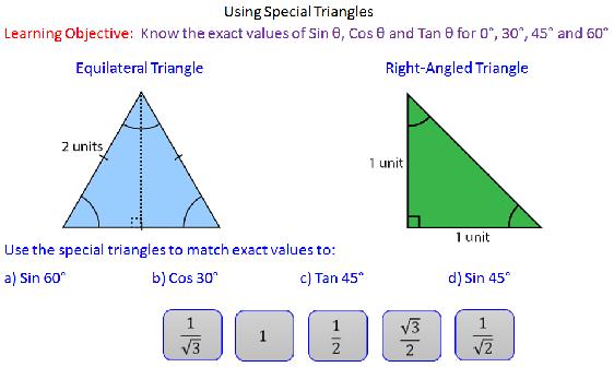 Exact Trigonometric Solutions