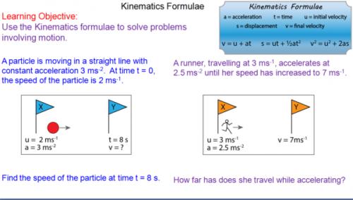 Kinematics Formulae