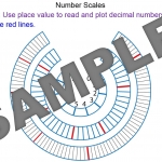 Reading and writing numbers on a scale