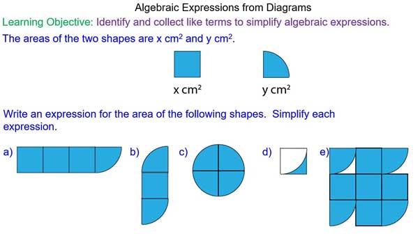 Teaching Algebraic Notation